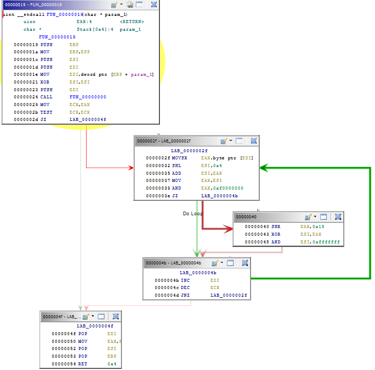 Exploring AutoIT FUD Crypter